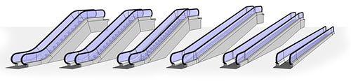 مدل 3 بعدی پله برقی برای revit