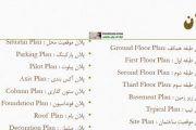 نام گذاری فضاهای پلان به زبان انگلیسی